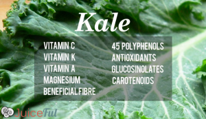The benefits of Kale.